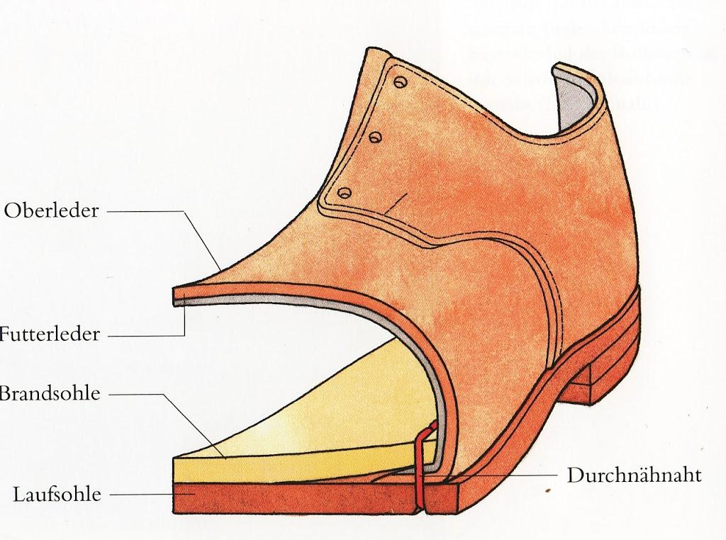 Gennemsyet-sko