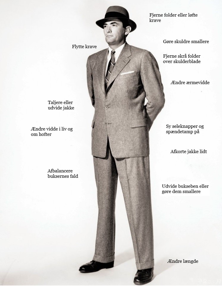 oplægning af bukser