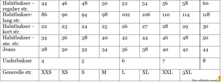 Tabel over buksers taljevidde mænd