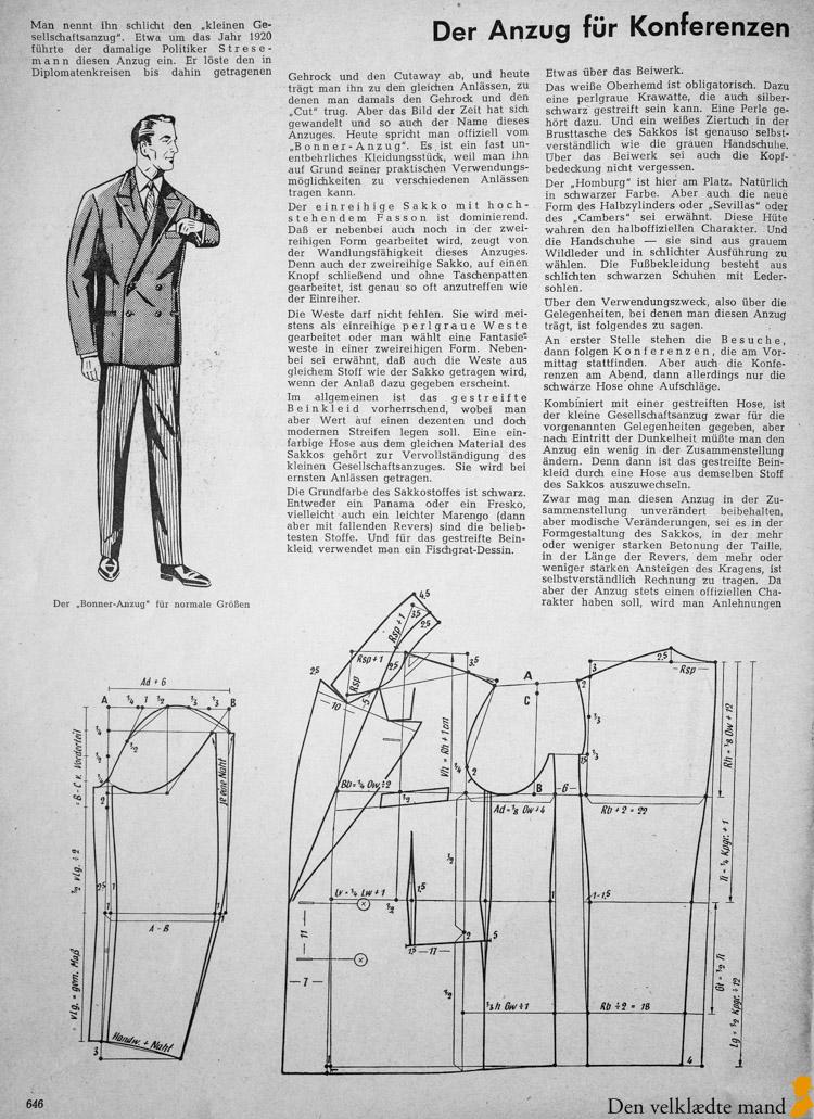 Den tyske tilgang til tilskæring af et jakkesæt